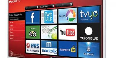 Arçelik TV Kanal, frekans Ekleme Ayarı - Arçelik Türksat 4A Uydu Frekans Ayarlama