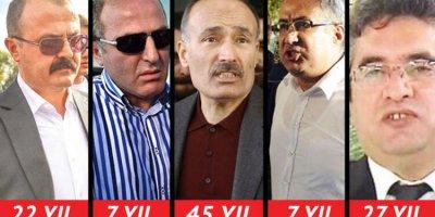 FETÖ'nün 'VİP dinleme' davasında ceza yağdı