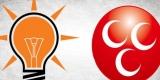 AK Parti ve MHP anlaştı cumhur ittifaki devam edecek