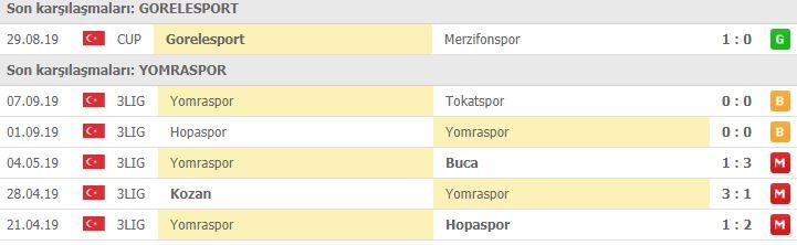 Görelespor Yomraspor maçı hangi kanalda | Görelespor Yomraspor maçı canlı izleme linki