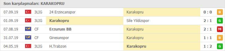 Karakopru Belediye Siirt İl Özel Idaresi maçı hangi kanalda | Karakopru Belediye Siirt İl Özel Idaresi maçı canlı izleme linki