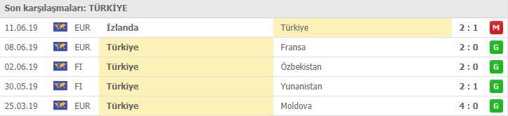 Türkiye Andorra maçı hangi kanalda | Türkiye Andorra maçı canlı izleme linki