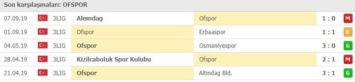 Kelkit Belediyespor Ofspor maçı hangi kanalda   Kelkit Belediyespor Ofspor maçı canlı izleme linki