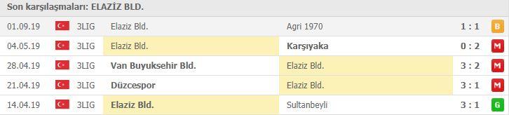 Malatyaspor Elazız Belediyespor maçı hangi kanalda | Malatyaspor Elazız Belediyespor maçı canlı izleme linki