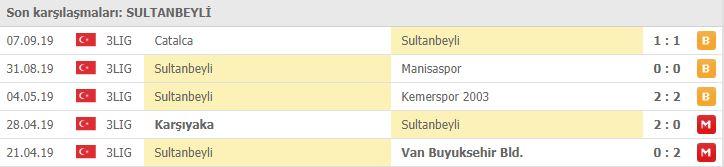 Sultanbeyli Edirnespor maçı hangi kanalda | Sultanbeyli Edirnespor maçı canlı izleme linki