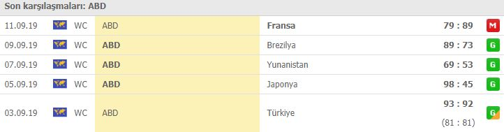 Sırbistan ABD basketbol maçı hangi kanalda | Sırbistan ABD maçı canlı izleme linki