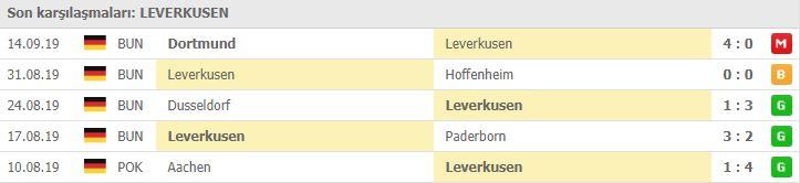 Bayer Leverkusen Lokomotiv Moskova maçı hangi kanalda | Bayer Leverkusen Lokomotiv Moskova maçı canlı izleme linki