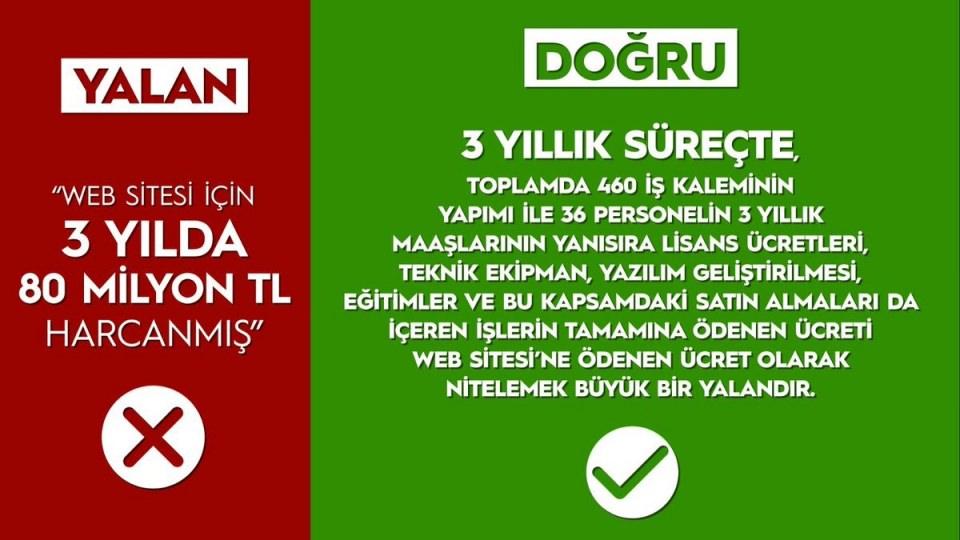 CHP ve İmamoğlu'nun yalanları tek tek gün yüzüne çıktı!