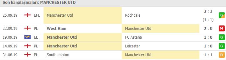 Manchester United Arsenal maçı hangi kanalda | Manchester United Arsenal maçı canlı izleme linki