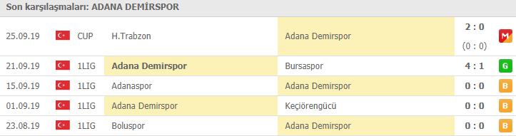 Altınordu Adana Demirspor maçı hangi kanalda | Altınordu Adana Demirspor maçı canlı izleme linki