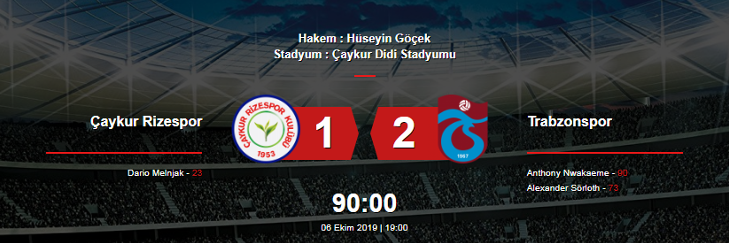 Çaykur Rizespor - Trabzonspor canlı anlatım