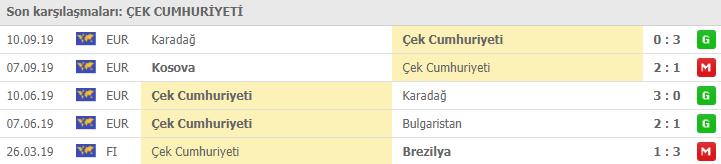 Çekya İngiltere maçı hangi kanalda   Çekya İngiltere maçı canlı izleme linki