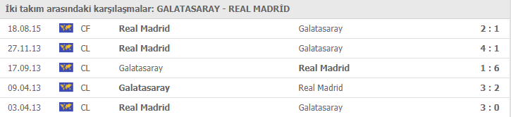 Galatasaray Real Madrid maçı hangi kanalda | Galatasaray Real Madrid maçı canlı izleme linki