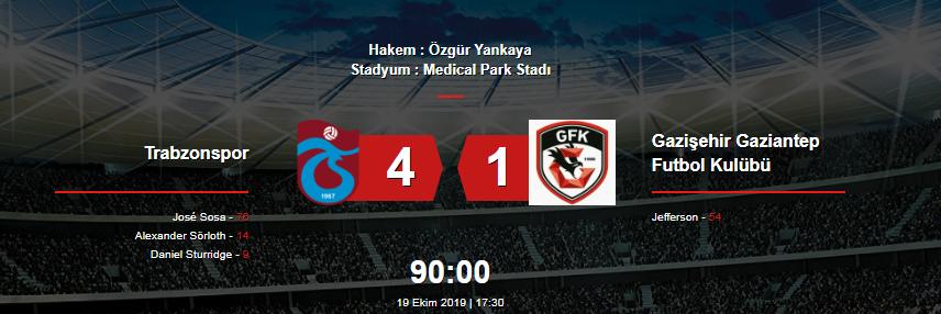 Trabzonspor-Gazişehir Gaziantep FK maç özeti