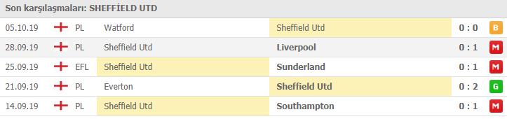 Sheffield United Arsenal maçı hangi kanalda   Sheffield United Arsenal maçı canlı izleme linki