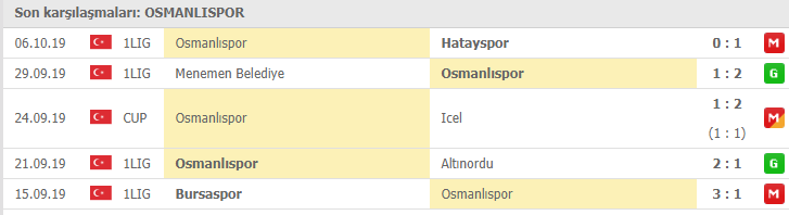 Karagümrük Osmanlıspor maçı hangi kanalda | Karagümrük Osmanlıspor maçı canlı izleme linki
