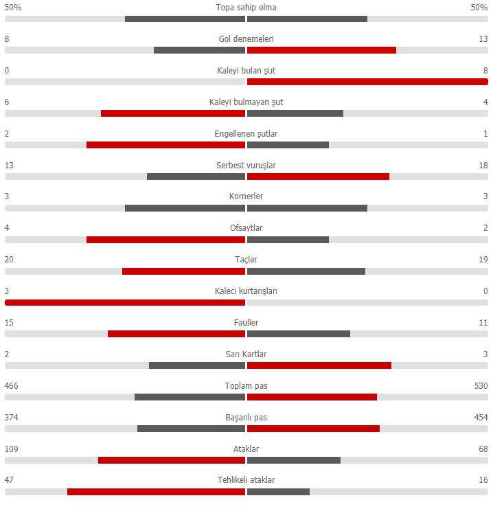 Club Brugge PSG maçı özet izle | Club Brugge PSG maç özeti