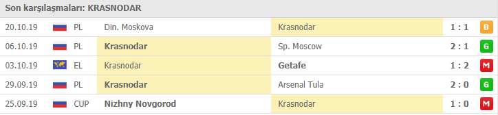 Trabzonspor Krasnodar maçı hangi kanalda | Trabzonspor Krasnodar maçı canlı izleme linki