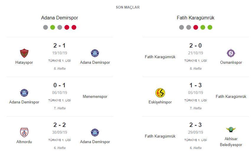 Adana Demirspor- Fatih Karagümrük maçı ne zaman? Canlı izleme linki