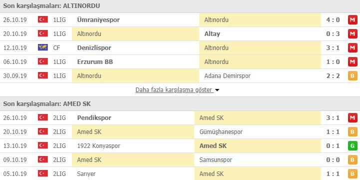 Altınordu Amedspor maçı hangi kanalda | Altınordu Amedspor maçı canlı izleme linki
