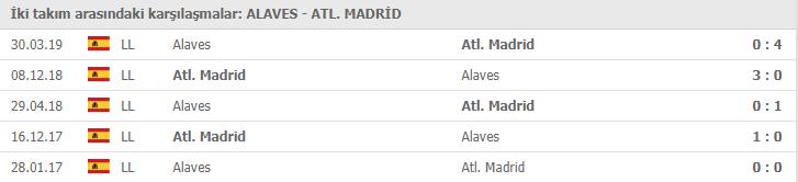 Alaves Atletico Madrid maçı hangi kanalda | Alaves Atletico Madrid maçı canlı izleme linki