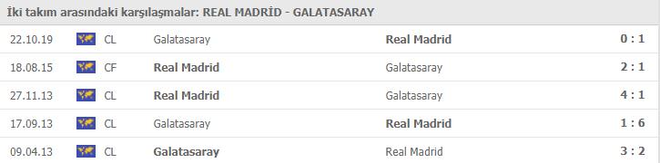 Real Madrid Galatasaray maçı ne zaman, hangi kanalda?