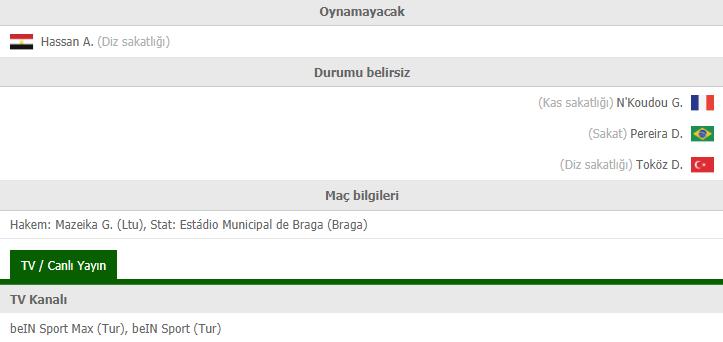 Braga - Beşiktaş maçı hangi kanalda, saat kaçta?