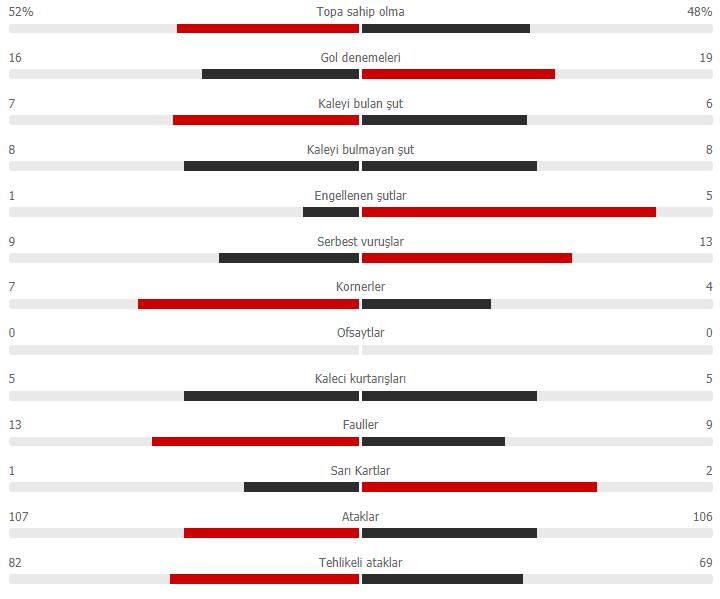 Başakşehir - MKE Ankaragücü maç sonucu: 2-1 Başakşehir - MKE Ankaragücü maç özeti