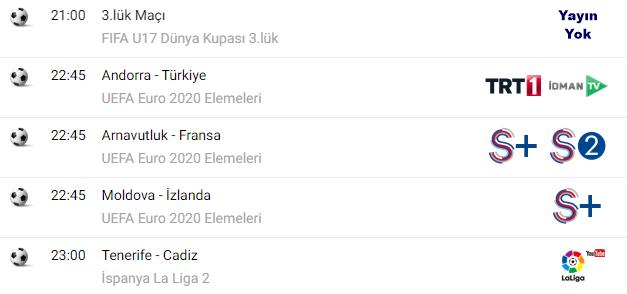 Bugün hangi maçlar var | EURO 2020 Elemeleri | 17 Kasım maç takvimi