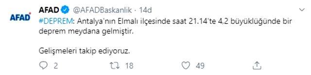 Antalya'da 4,4 büyüklüğünde deprem meydana geldi