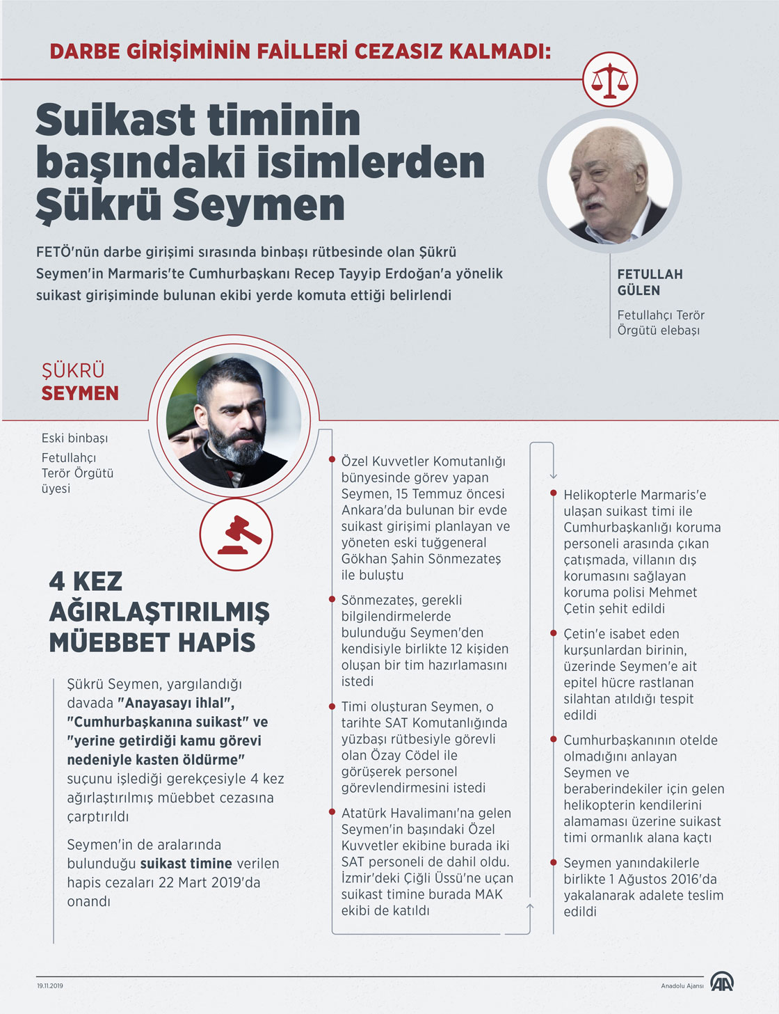 Erdoğan'a suikast girişimindeki ekibi komuta eden FETÖ'cüye 4 kez ağırlaştırılmış müebbet