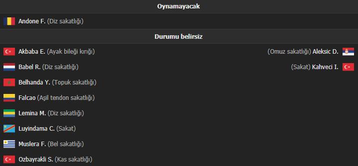 Galatasaray - Başakşehir maçı ne zaman, saat kaçta, hangi kanalda?