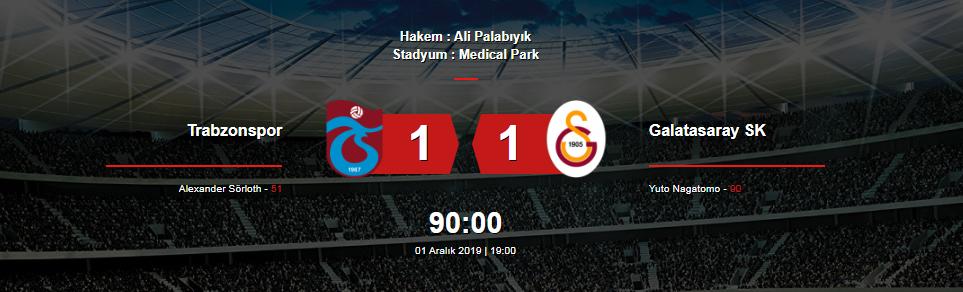 Trabzonspor - Galatasaray SK Canlı Anlatım
