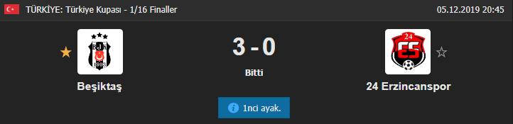 Beşiktaş - 24 Erzincanspor maç sonucu: 3-0 Beşiktaş - 24 Erzincanspor maç özeti
