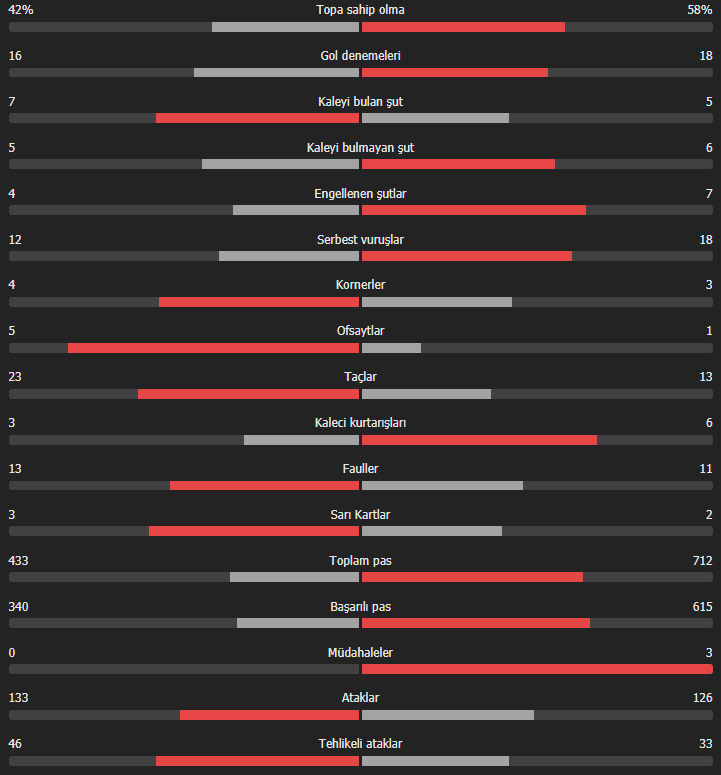 Inter - Barcelona maç sonucu   Inter - Barcelona maç özeti