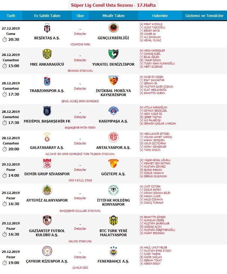 Süper Lig 17. hafta maçları için hakemler belli oldu