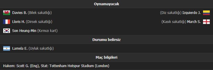 Tottenham - Brighton maçı ne zaman, saat kaçta, hangi kanalda?