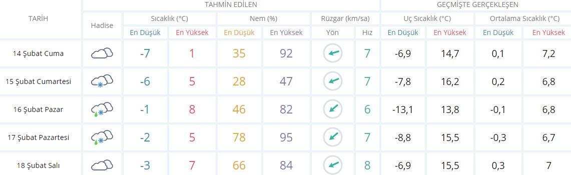 Şırnak'ta okullar tatil mi 14 Şubat 2020? Şırnak Cuma kar tatili var mı?