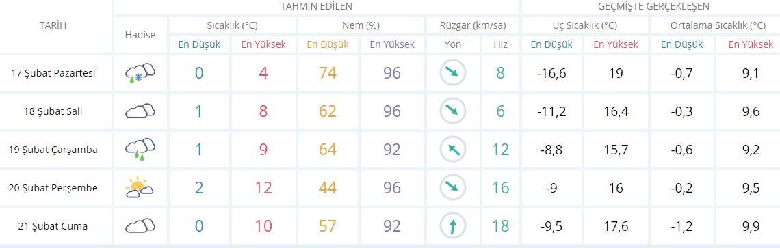 Diyarbakır'daokullar tatil mi 17 Şubat 2020? Diyarbakır Pazartesi kar tatili var mı?