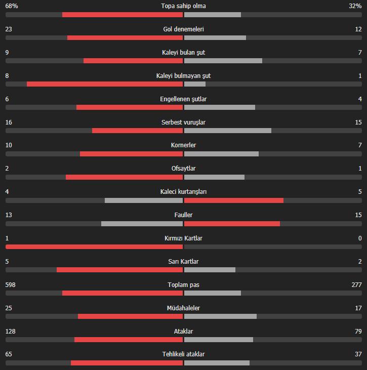 PSG - Bordeaux özet izle   PSG 4-3 Bordeaux maç özeti