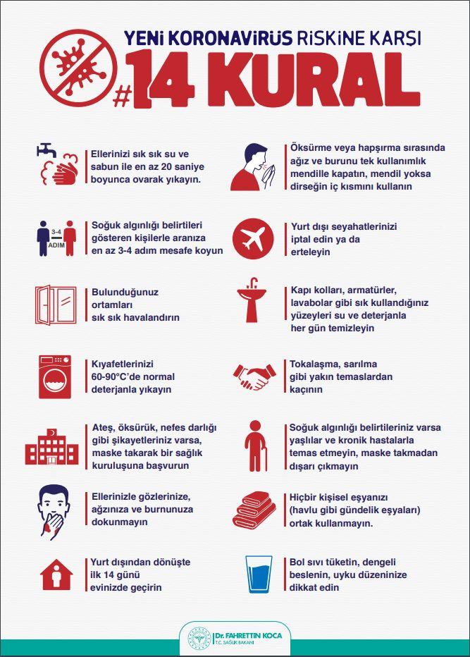 Sağlık Bakanı Fahrettin Koca 14 Kuralı açıkladı!