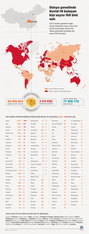 Bakan Koca'nın sosyal medya hesabı etkileşim rekoru kırıyor