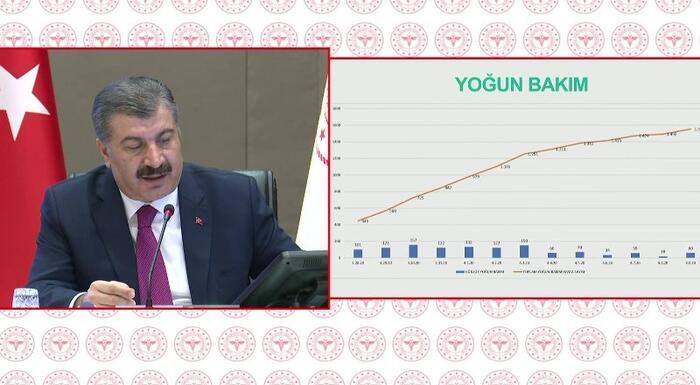 Türkiye'de koronavirüsten ölüm sayısı 1006 oldu!