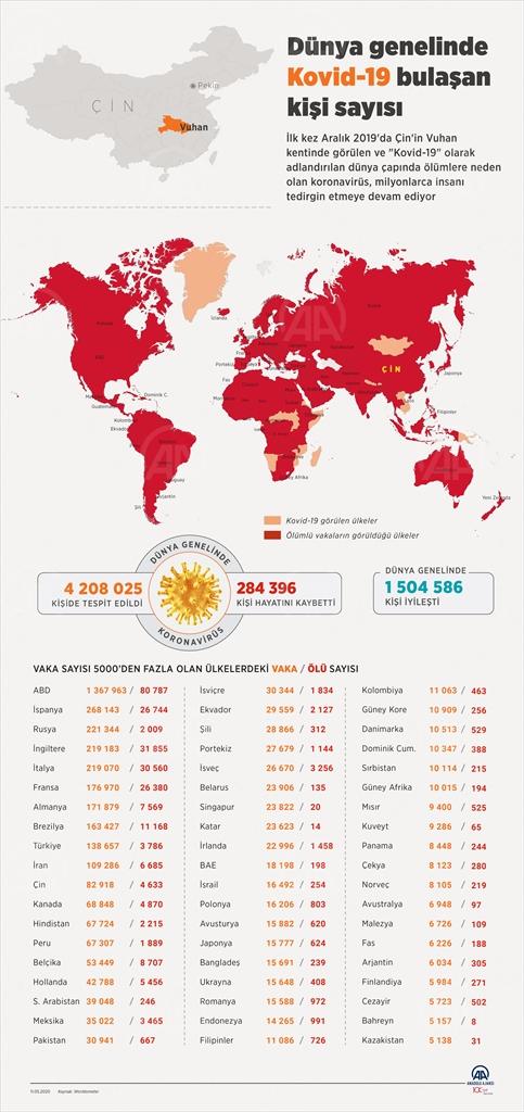 12 Mayıs Koronavirüs Tablosu | İstanbul, Ankara koronavirüs haritası