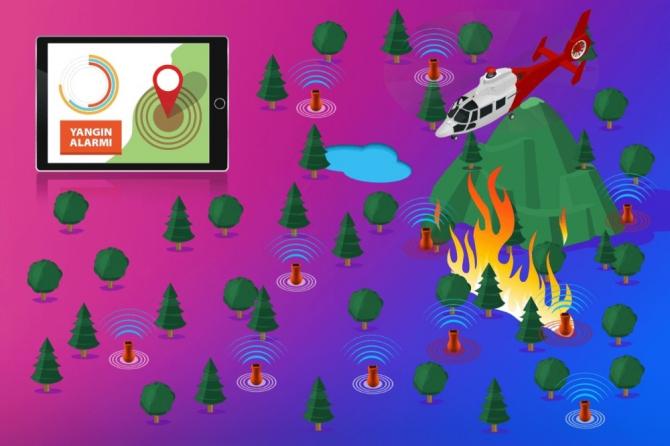 Orman yangınlarına karşı akıllı orman kapsülü geliştirildi