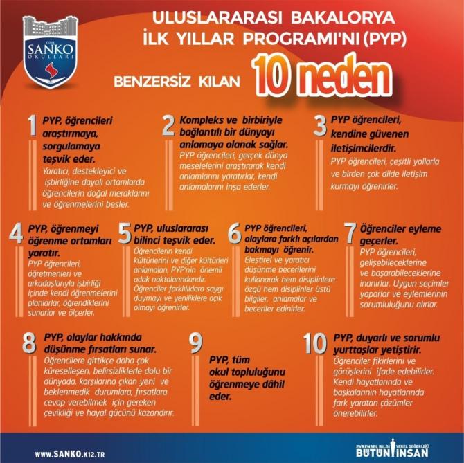 Uluslararası Bakalorya ilk yıllar programı