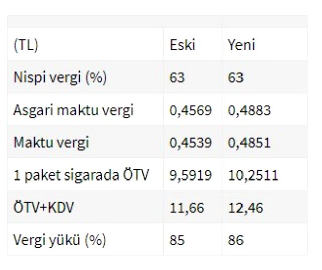 tiryakilere-kotu-kotu-haber-sigara-ve-alkole-otv-13387700-5115-m.jpg