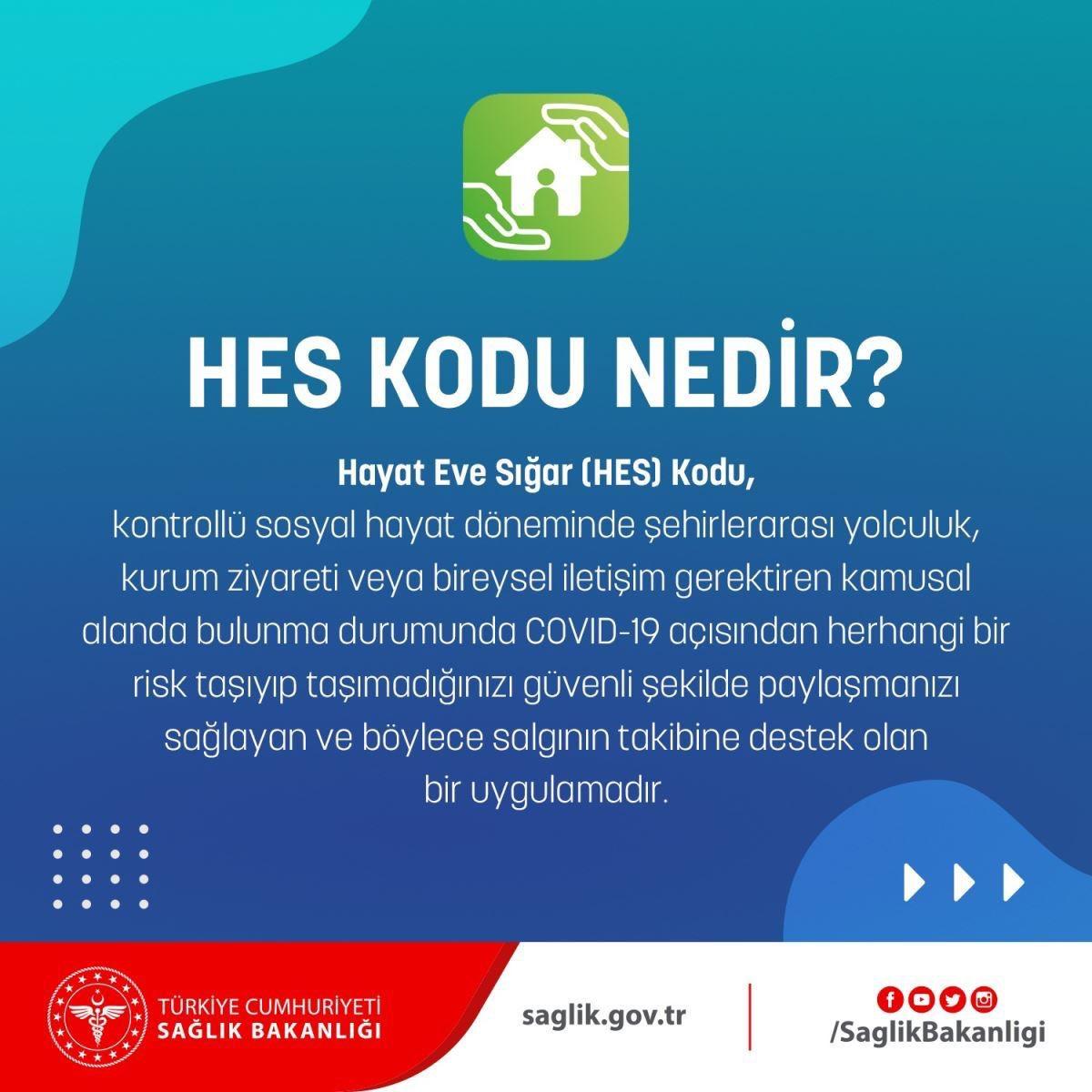 İstanbul HES Kodu nerelerde zorunlu oldu? | İstanbul HES kodu zorunlu olan yerler nereler?