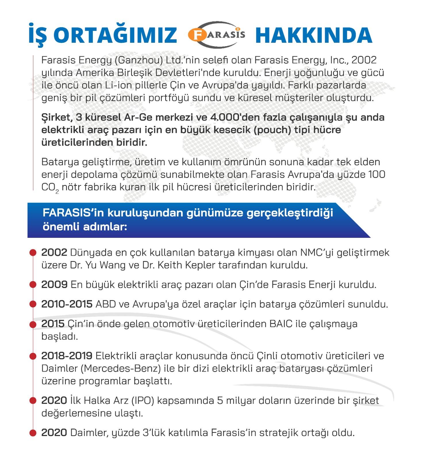 Anlaşma tamam! Yerli otomobilin bataryası Türkiye'de üretilecek