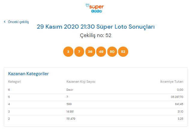 Süper Loto çekiliş sonucu sorgulama 1 Aralık 2020 Salı